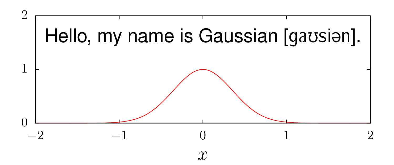 Mathematical English: How to pronounce Gaussian - painfulenglish.com
