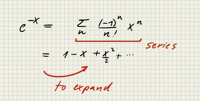 math-series